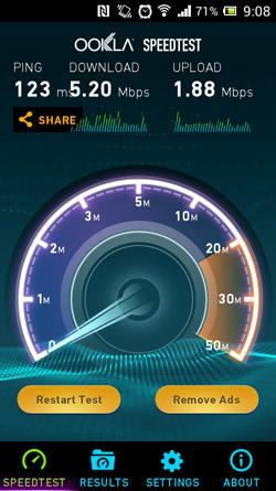 下り:5.20Mbps/上り:1.88Mbps