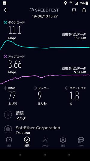 IIJmioの速度結果