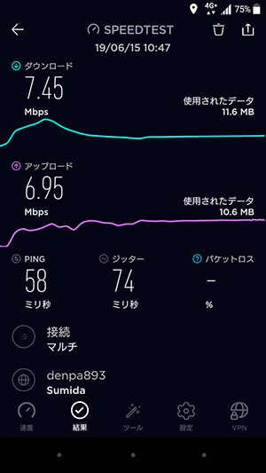 LINEモバイルの速度結果