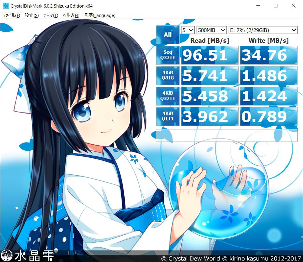 ENVY x360 15のUSB速度