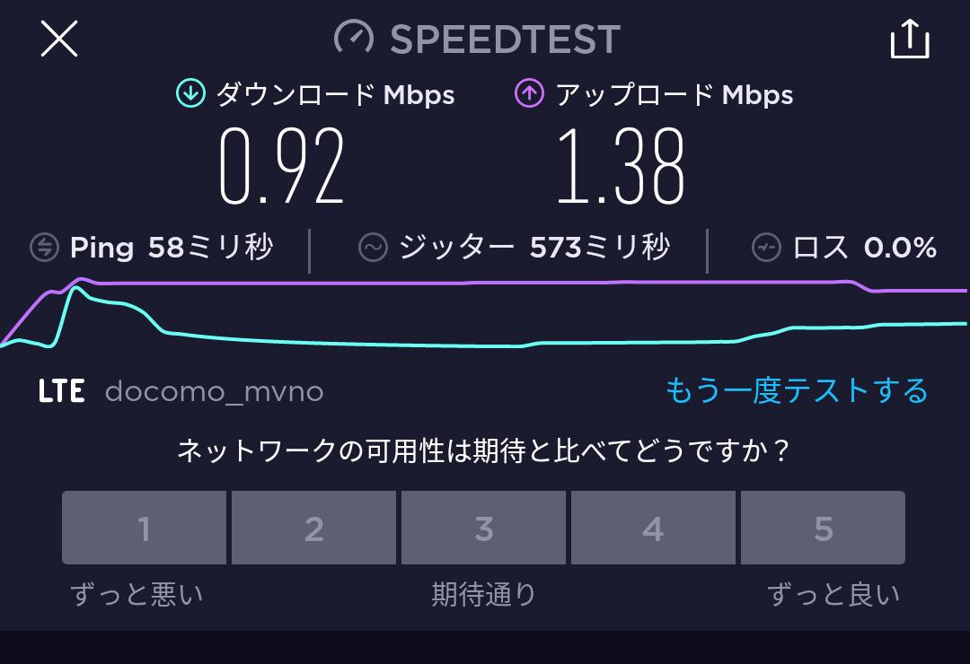 LINE モバイルの速度