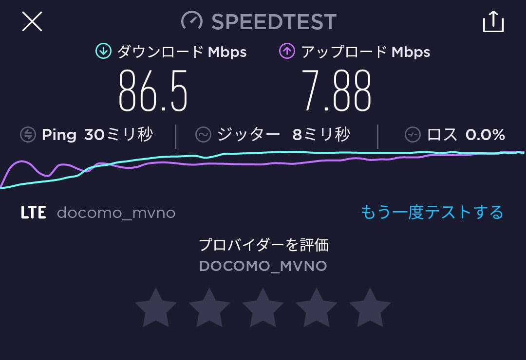 OCN モバイルの速度